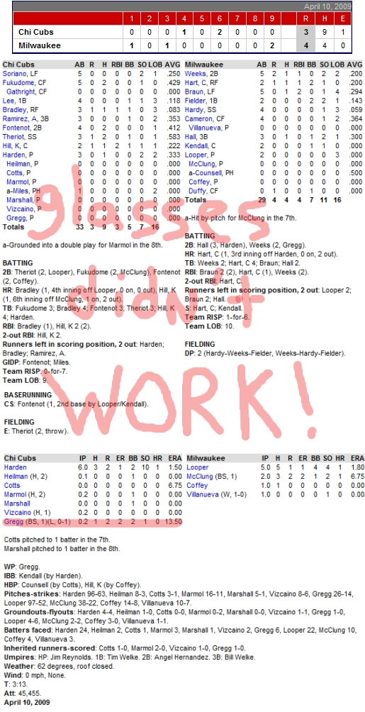 Enhanced Box Score: Cubs 3, Brewers 4, April 10, 2009
