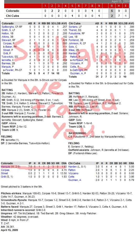 Enhanced Box Score: Rockies 5, Cubs 2, April 15, 2009