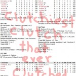 Enhanced Box Score: Reds 2, Cubs 7, April 21, 2009