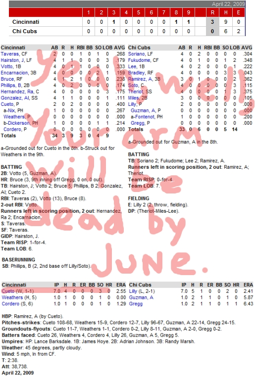 Enhanced Box Score: Reds 3, Cubs 0, April 22, 2009