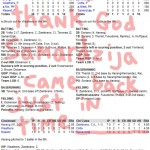 Enhanced Box Score: Reds 7, Cubs 1, April 23, 2009