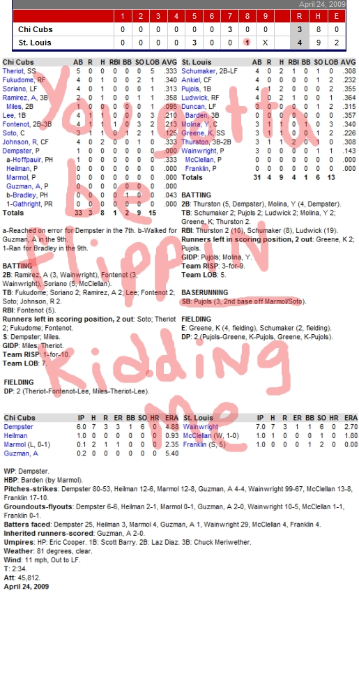 Enhanced Box Score: Cubs 3, Cardinals 4, April 24, 2009