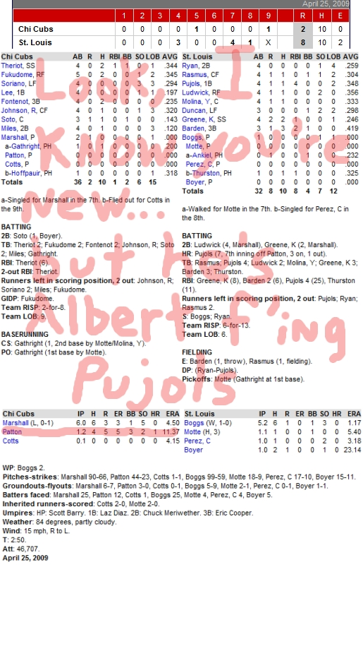 Enhanced Box Score: Cubs 2, Cardinals 8, April 25, 2009
