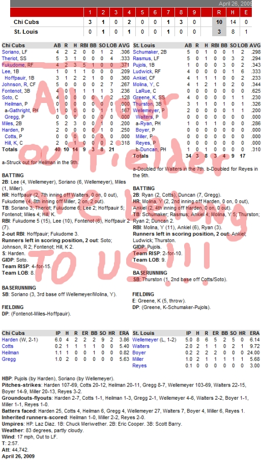 Enhanced Box Score: Cubs 10, Cardinals 3, April 26, 2009