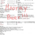 Enhanced Box Score: Cubs 2, Diamondbacks 7, April 27, 2009