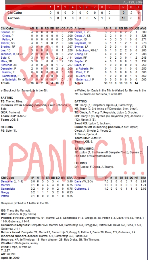 Enhanced Box Score: Cubs 0, Diamondbacks 10, April 29, 2009