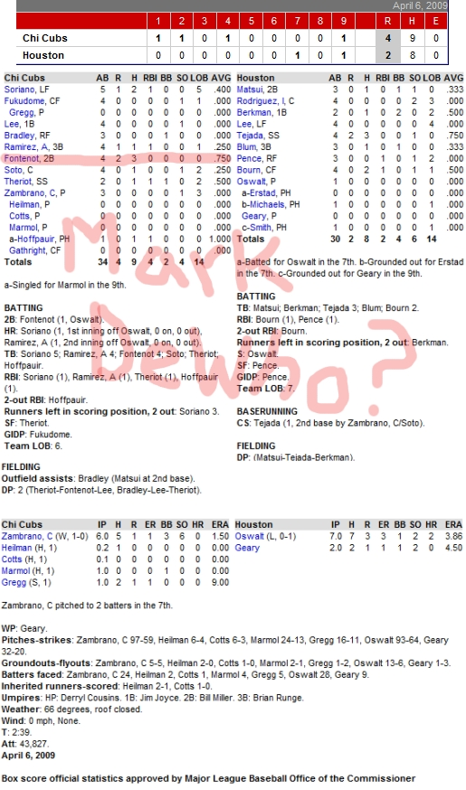 Enhanced Box Score: Cubs 4, Astros 2, April 6, 2009