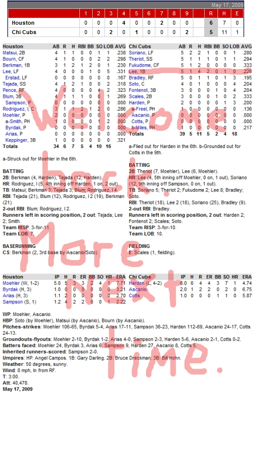 Enhanced Box Score: Astros 6, Cubs 5, May 17, 2009