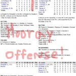 Enhanced Box Score: Cubs 1, Cardinals 2 – May 20, 2009