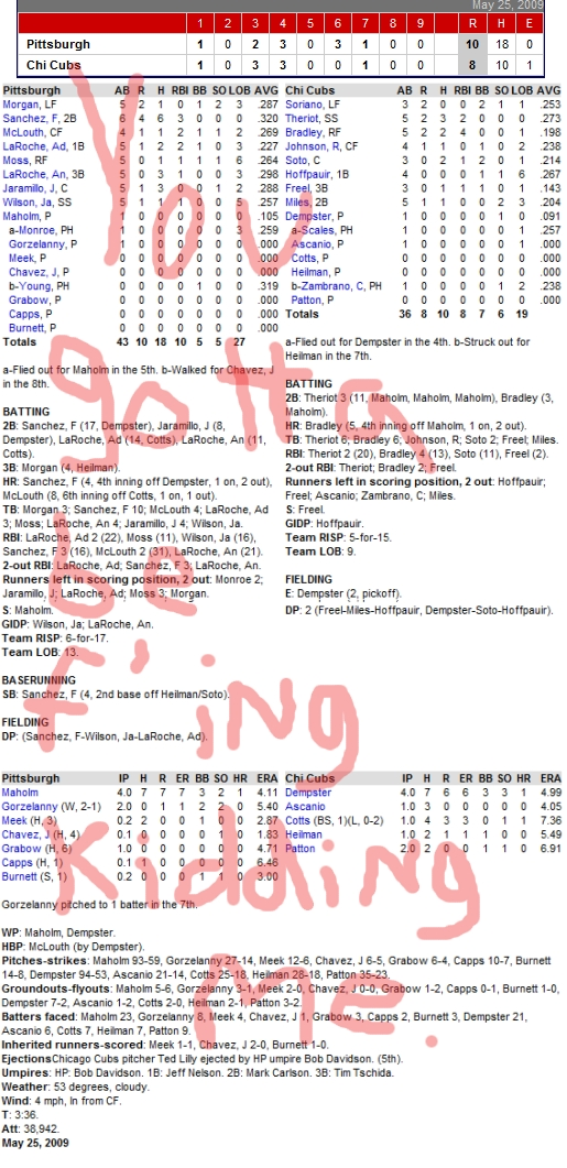 Enhanced Box Score: Pirates 10, Cubs 8 – May 25, 2009