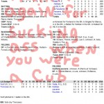 Enhanced Box Score: Dodgers 2, Cubs 1 – May 28, 2009