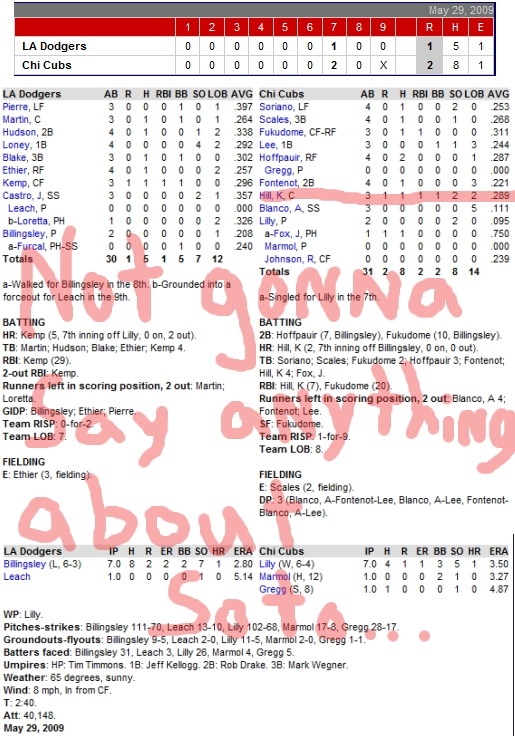 Enhanced Box Score: Dodgers 1, Cubs 2 – May 29, 2009