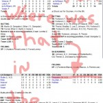 Enhanced Box Score: Dodgers 0, Cubs 7 – May 30, 2009