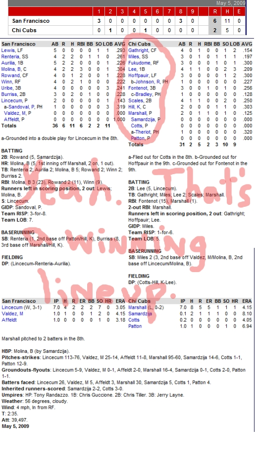 Enhanced Box Score: Giants 6, Cubs 2, May 5, 2009