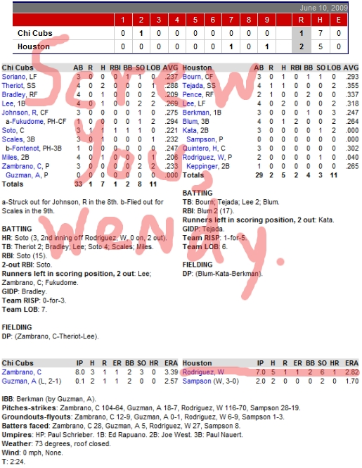 Enhanced Box Score: Cubs 1, Astros 2 – June 10, 2009