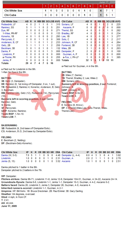 Enhanced Box Score: White Sox 4, Cubs 1 – June 17, 2009