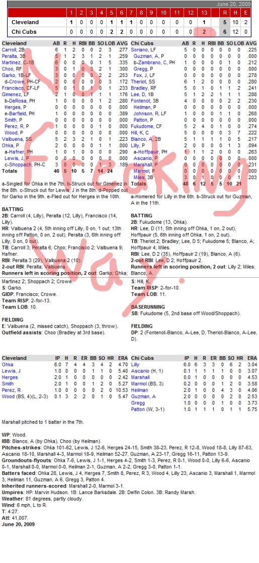 Enhanced Box Score: Indians 5, Cubs 6 – June 20, 2009