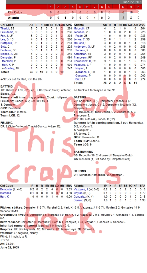 Enhanced Box Score: Cubs 0, Braves 2 – June 22, 2009