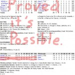 Enhanced Box Score: Cubs 3, Pirates 1 – June 29, 2009