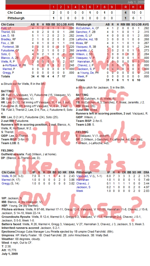 Enhanced Box Score: Cubs 4, Pirates 1 – July 1, 2009