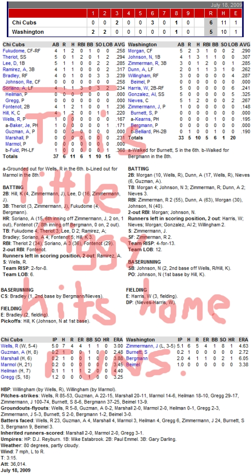 Enhanced Box Score: Cubs 6, Nationals 5 – July 18, 2009