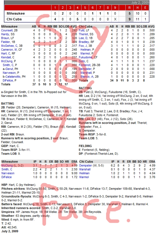 Enhanced Box Score: Brewers 5, Cubs 9 – July 2, 2009