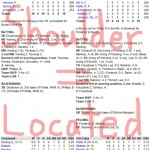 Enhanced Box Score: Reds 5, Cubs 8 – July 24, 2009