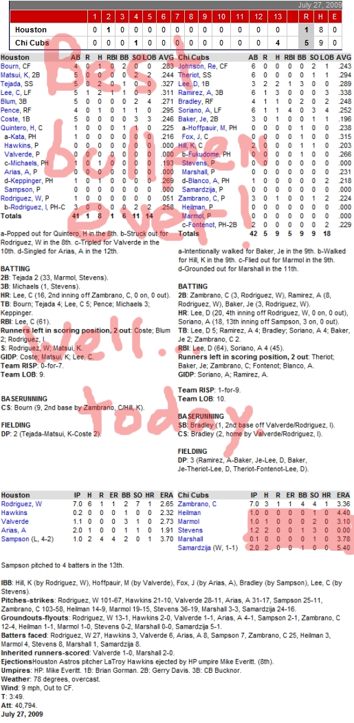 Enhanced Box Score: Astros 1, Cubs 5 – July 27, 2009