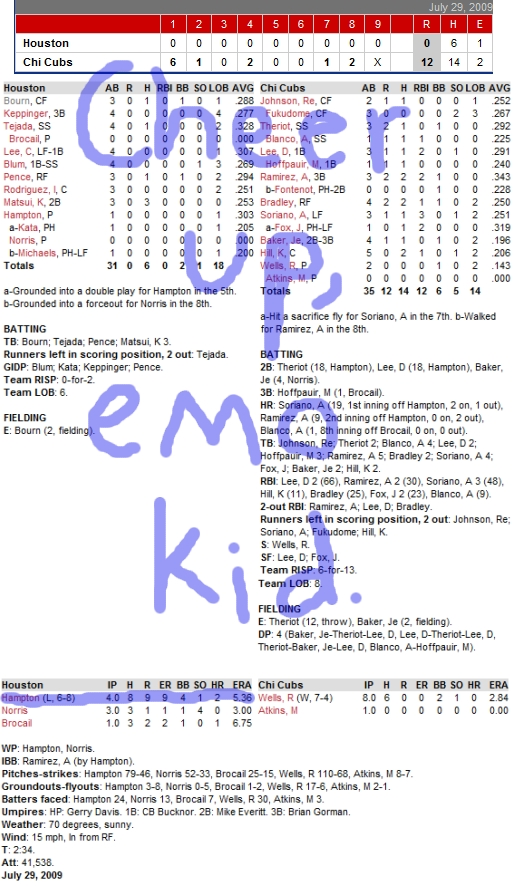 Enhanced Box Score: Astros 0, Cubs 12 – July 29, 2009