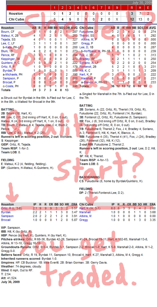 Enhanced Box Score: Astros 3, Cubs 12 – July 30, 2009