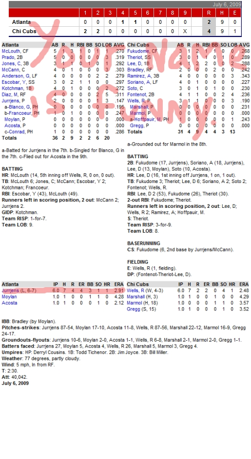 Enhanced Box Score: Braves 2, Cubs 4 – July 6, 2009