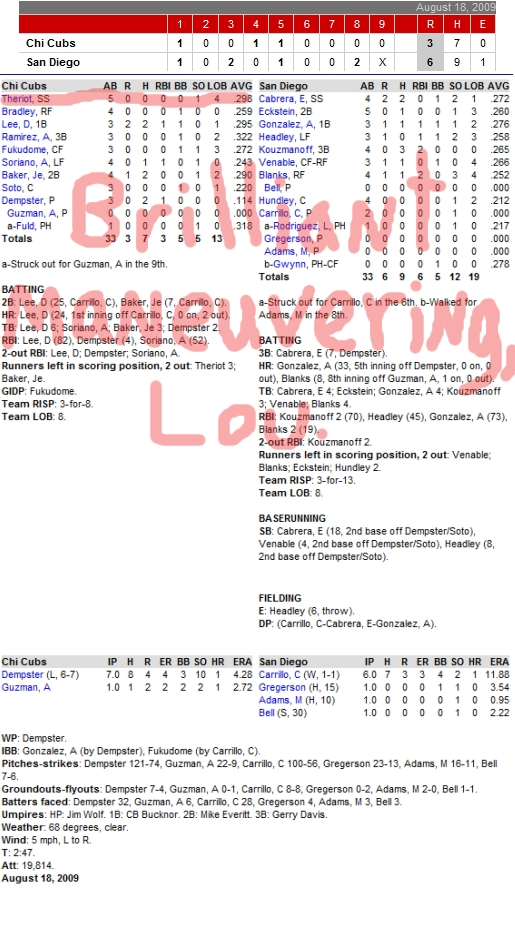 Enhanced Box Score: Cubs 3, Padres 6 – August 18, 2009