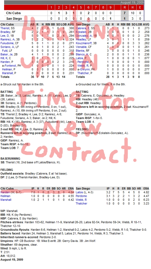 Enhanced Box Score: Cubs 7, Padres 1 – August 19, 2009