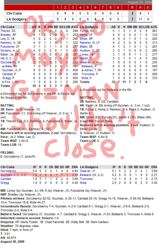 Enhanced Box Score: Cubs 2, Dodgers 7 – August 20, 2009