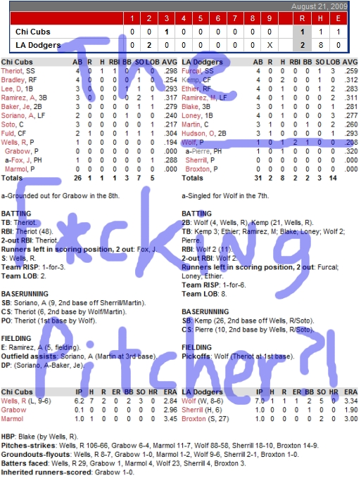 Enhanced Box Score: Cubs 1, Dodgers 2 – August 21, 2009