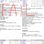 Enhanced Box Score: Nationals 15, Cubs 6 – August 25, 2009