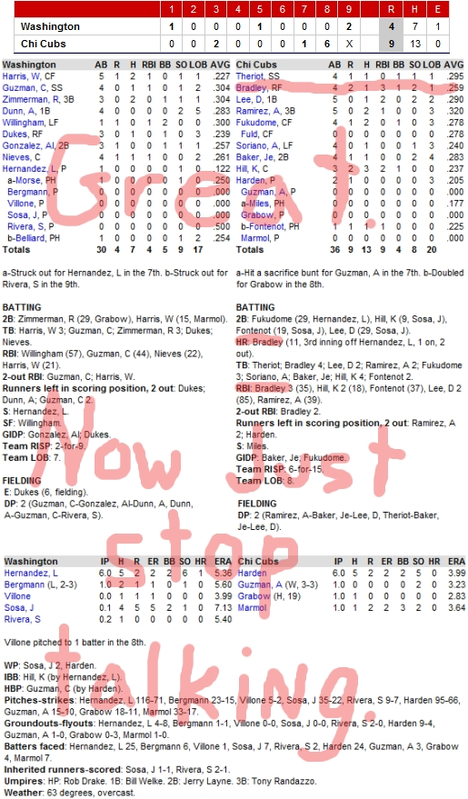 Enhanced Box Score: Nationals 4, Cubs 9 – August 26, 2009