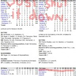 Enhanced Box Score: Mets 4, Cubs 1 – August 30, 2009