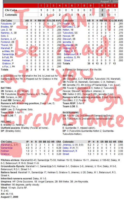 Enhanced Box Score: Cubs 2, Rockies 6 – August 7, 2009