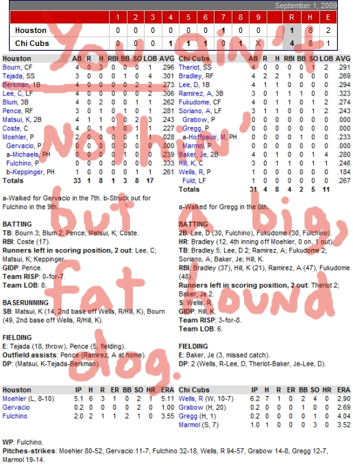 Enhanced Box Score: Astros 1, Cubs 4 – September 1, 2009