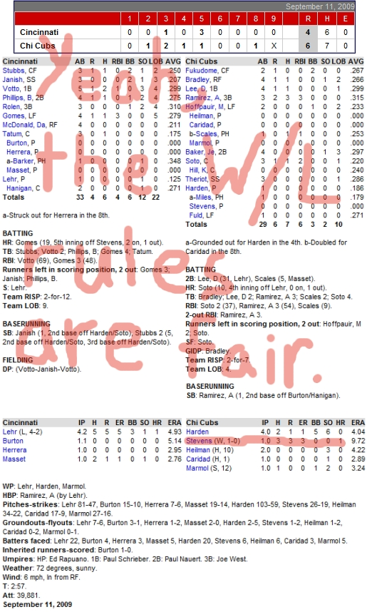 Enhanced Box Score: Reds 4, Cubs 6 – September 11, 2009