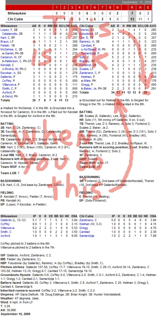Enhanced Box Score: Brewers 7, Cubs 13 – September 15, 2009