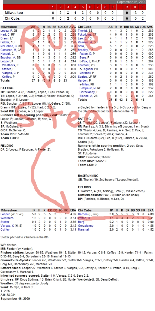 Enhanced Box Score: Brewers 9, Cubs 5 – September 16, 2009