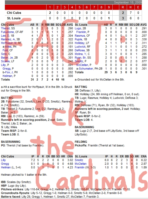 Enhanced Box Score: Cubs 2, Cardinals 3 – September 18, 2009