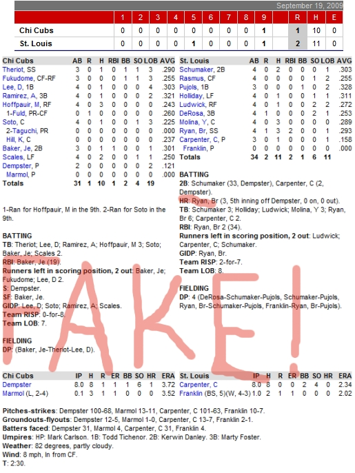 Enhanced Box Score: Cubs 1, Cardinals 2 – September 19, 2009