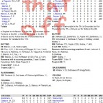 Enhanced Box Score: Cubs 6, Cardinals 3 – September 20, 2009