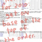 Enhanced Box Score: Cubs 7, Brewers 2 – September 22, 2009