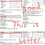 Enhanced Box Score: Cubs 2, Brewers 3 – September 23, 2009