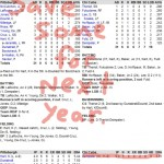 Enhanced Box Score: Pirates 0, Cubs 6 – September 29, 2009