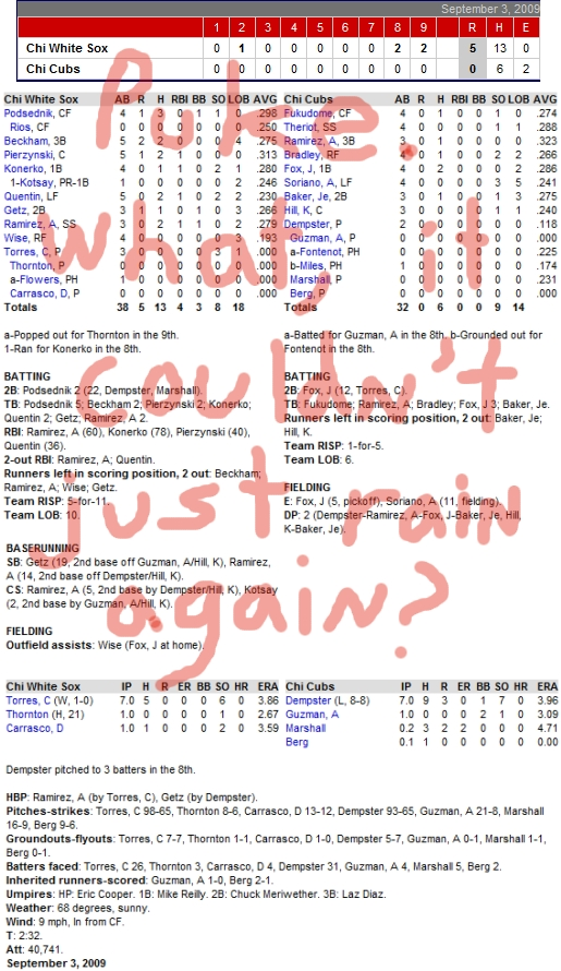 Enhanced Box Score: White Sox 5, Cubs 0 – September 3, 2009